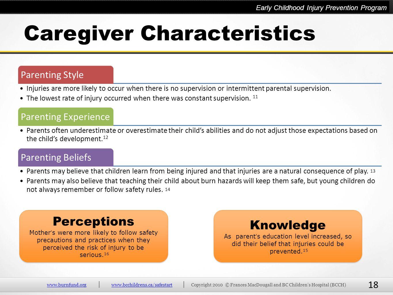 Caregiver Characteristics