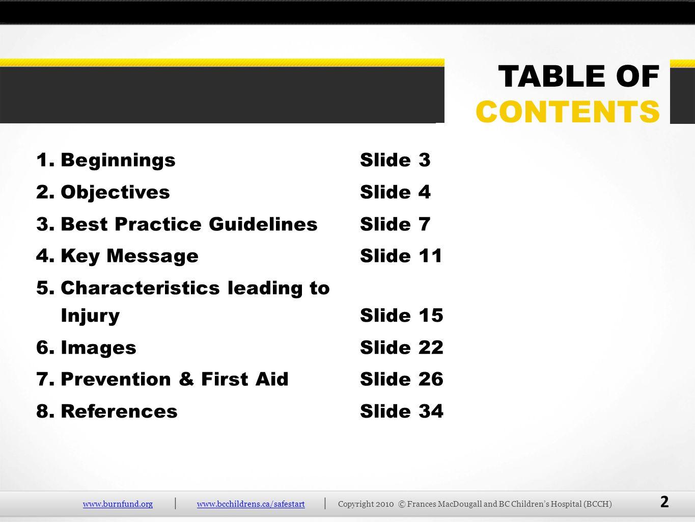 TABLE OF CONTENTS Beginnings Slide 3 Objectives Slide 4
