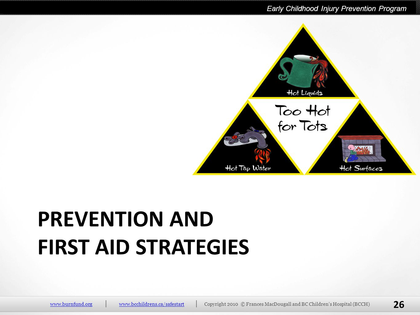 Prevention and First aid strategies
