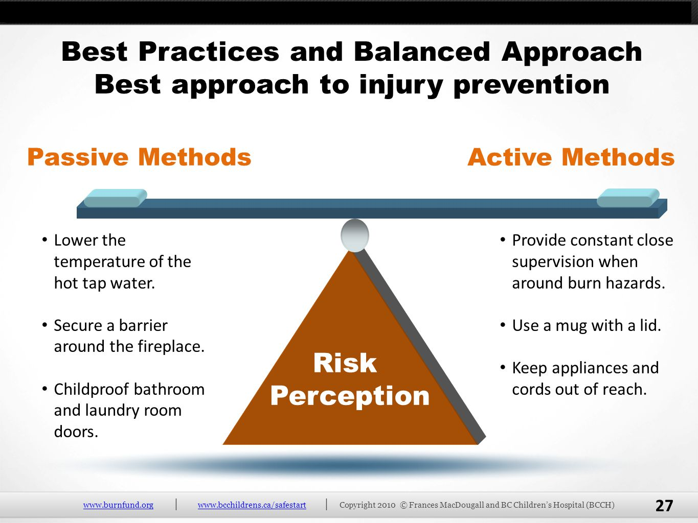 Best Practices and Balanced Approach