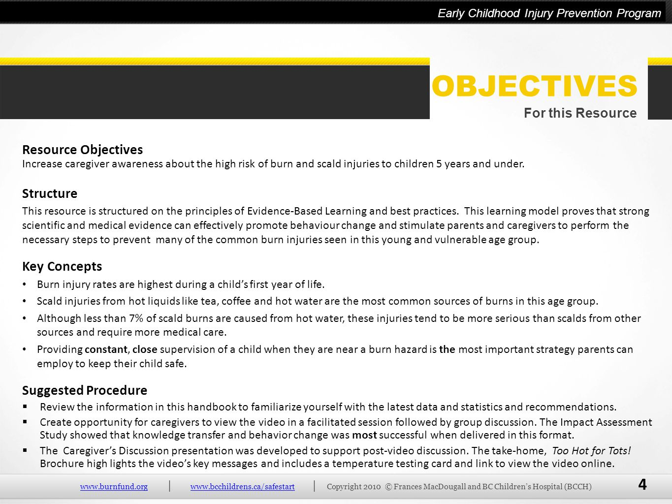 OBJECTIVES Resource Objectives Structure Key Concepts