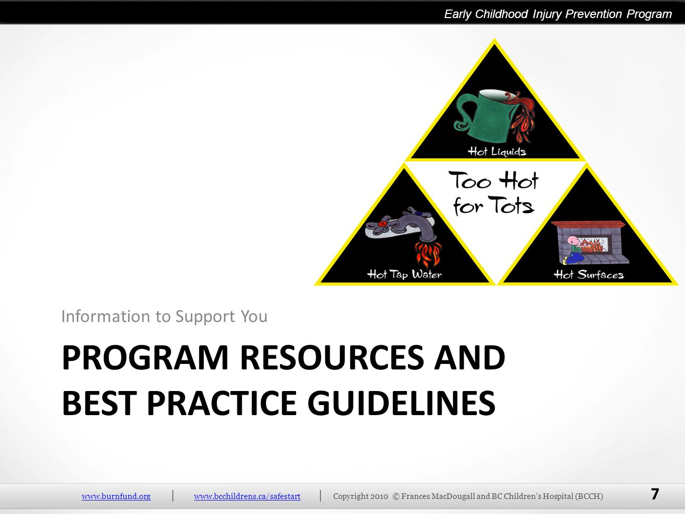program Resources and best practice Guidelines