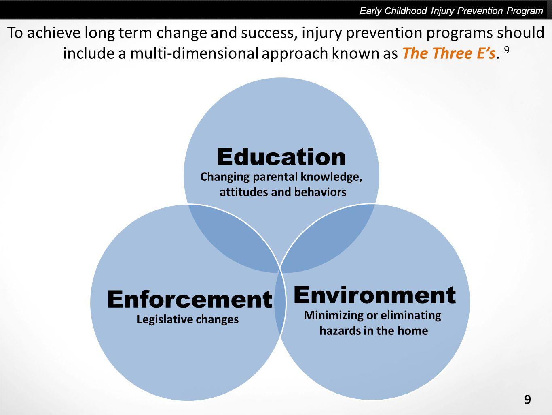 Education Environment Enforcement