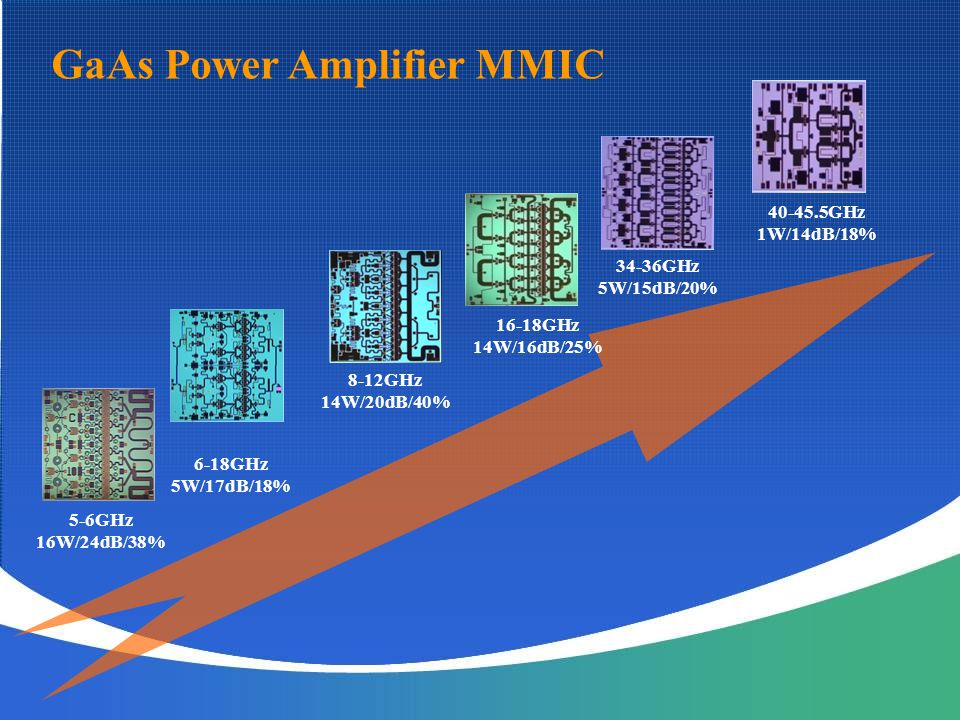 GaAs Power Amplifier MMIC