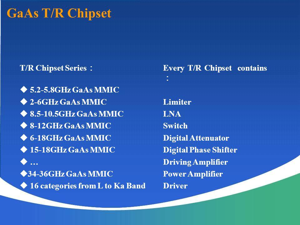 GaAs T/R Chipset T/R Chipset Series: 5.2-5.8GHz GaAs MMIC