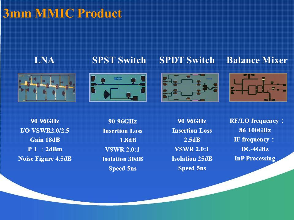 3mm MMIC Product LNA SPST Switch SPDT Switch Balance Mixer 90-96GHz