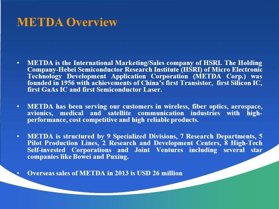 METDA Overview