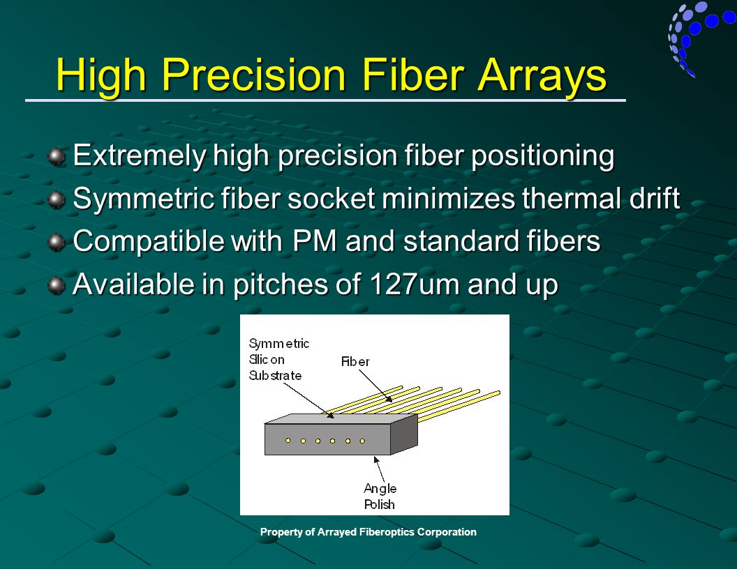 High Precision Fiber Arrays