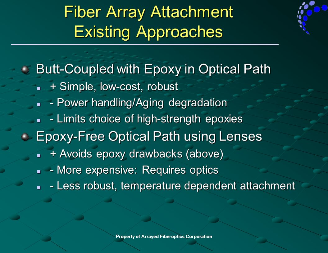 Fiber Array Attachment Existing Approaches