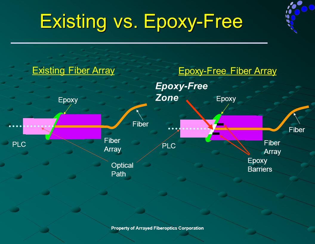 Existing vs. Epoxy-Free