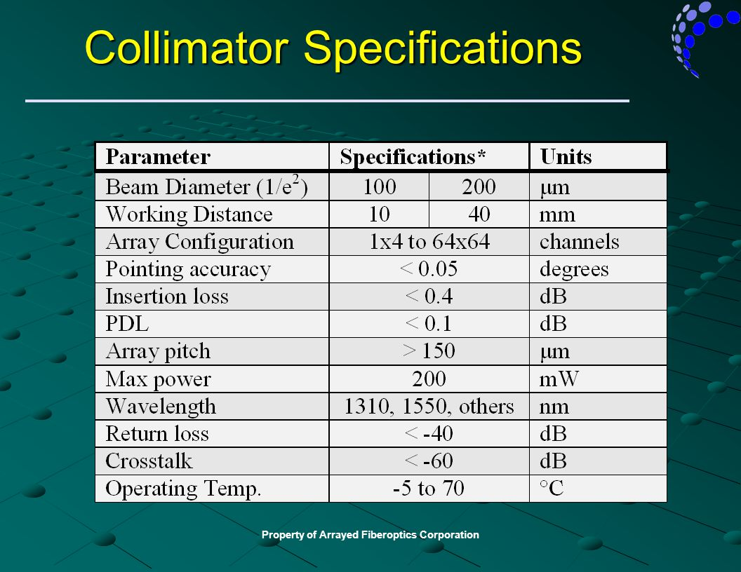 Collimator Specifications