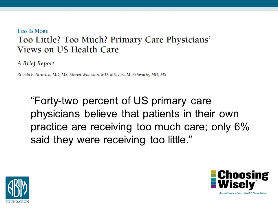 Forty-two percent of US primary care physicians believe that patients in their own practice are receiving too much care; only 6% said they were receiving too little.