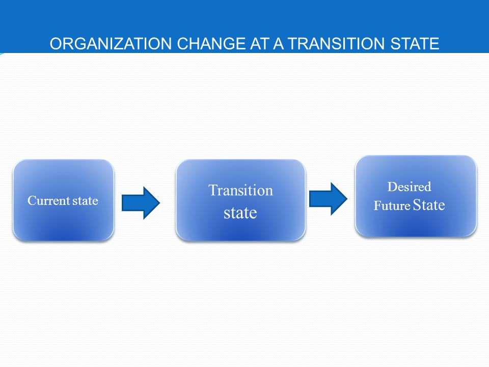 ORGANIZATION CHANGE AT A TRANSITION STATE