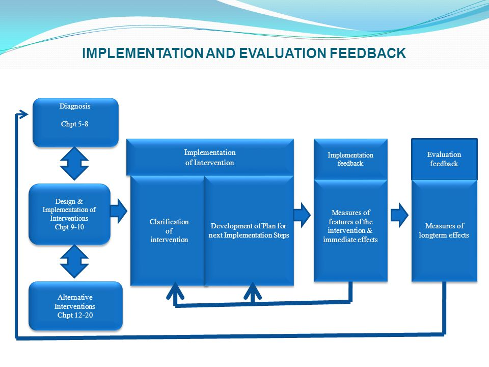 IMPLEMENTATION AND EVALUATION FEEDBACK