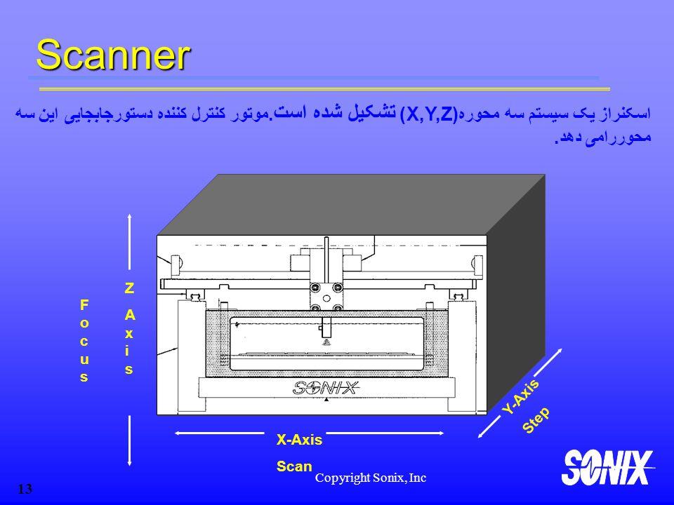 Scanner اسکنراز یک سیستم سه محوره(X,Y,Z) تشکیل شده است.موتور کنترل کننده دستورجابجایی این سه محوررامی دهد.