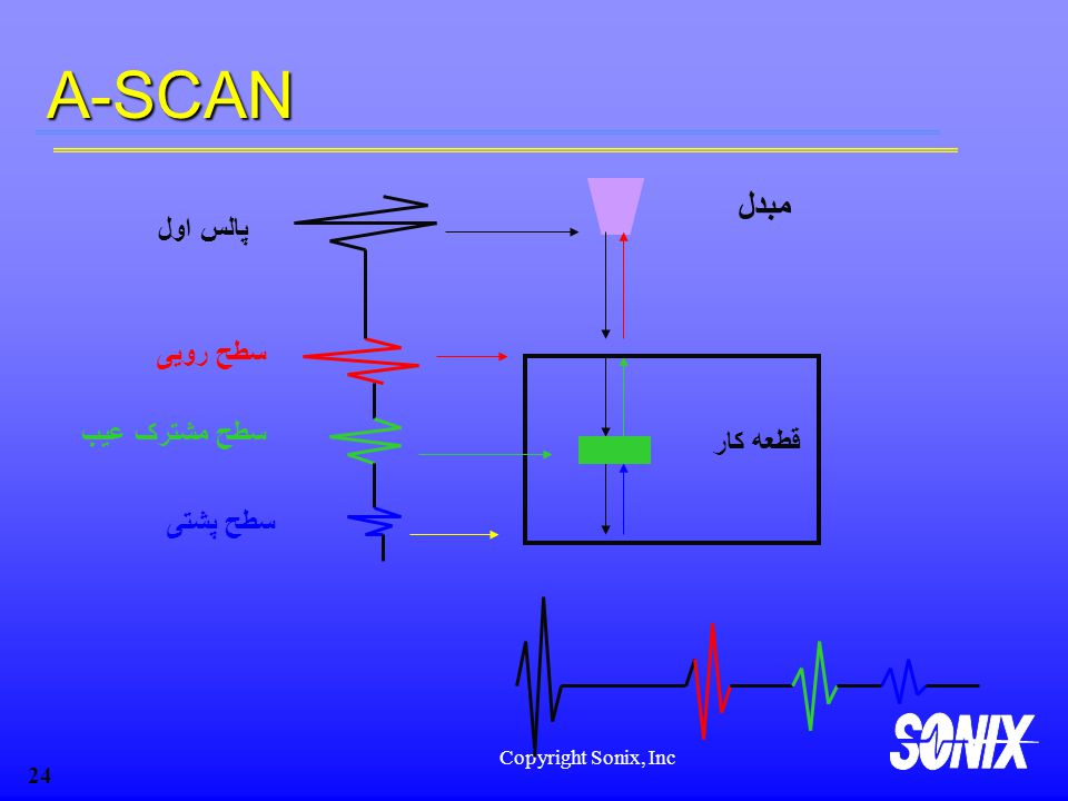A-SCAN مبدل پالس اول سطح رویی سطح مشترک عیب قطعه کار سطح پشتی