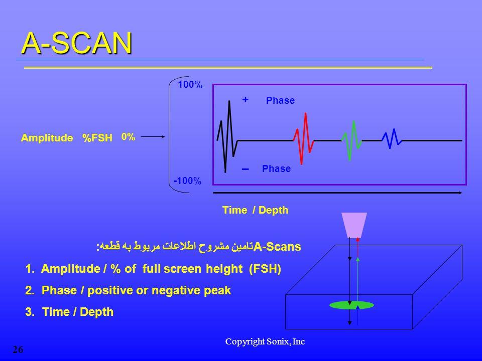 A-SCAN + _ A-Scans تامین مشروح اطلاعات مربوط به قطعه: