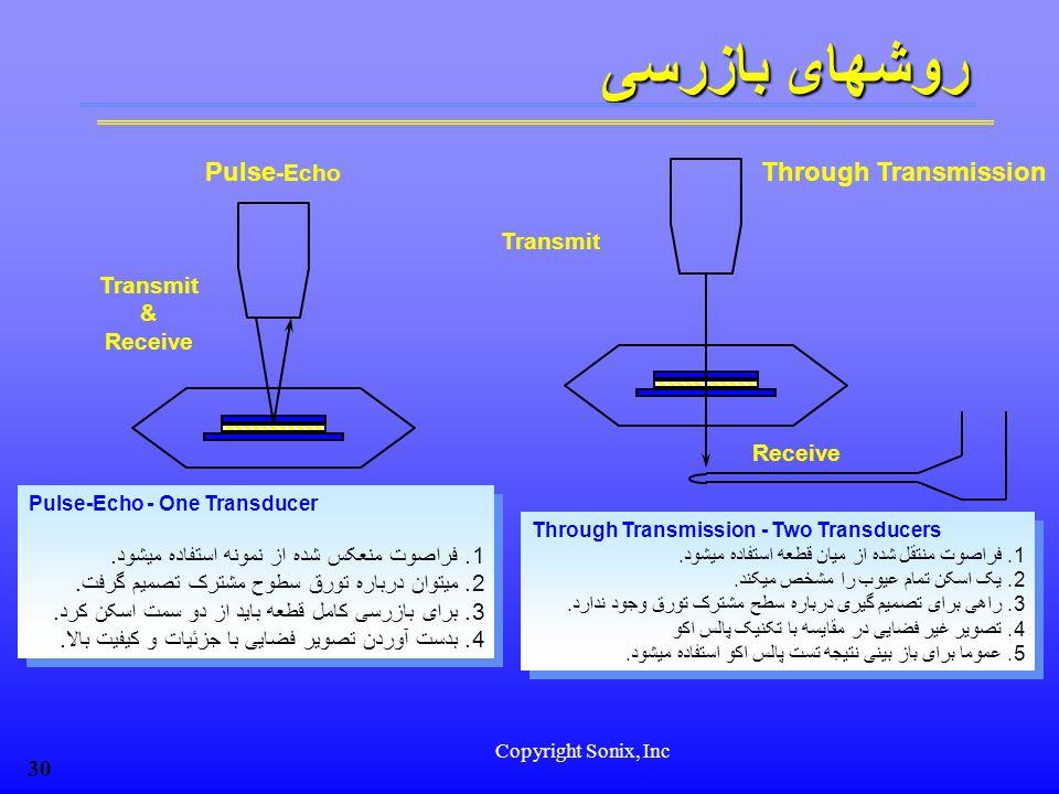 روشهای بازرسی Pulse-Echo Through Transmission Transmit Transmit &