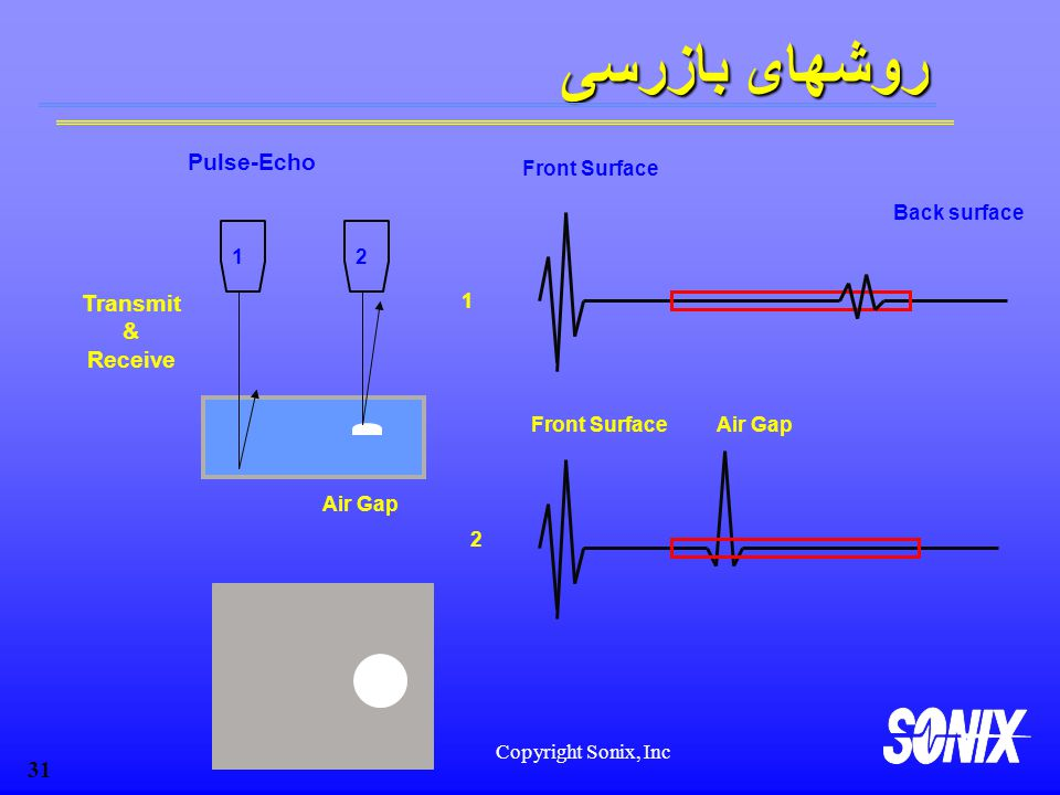 روشهای بازرسی Pulse-Echo Transmit & Receive Front Surface Back surface