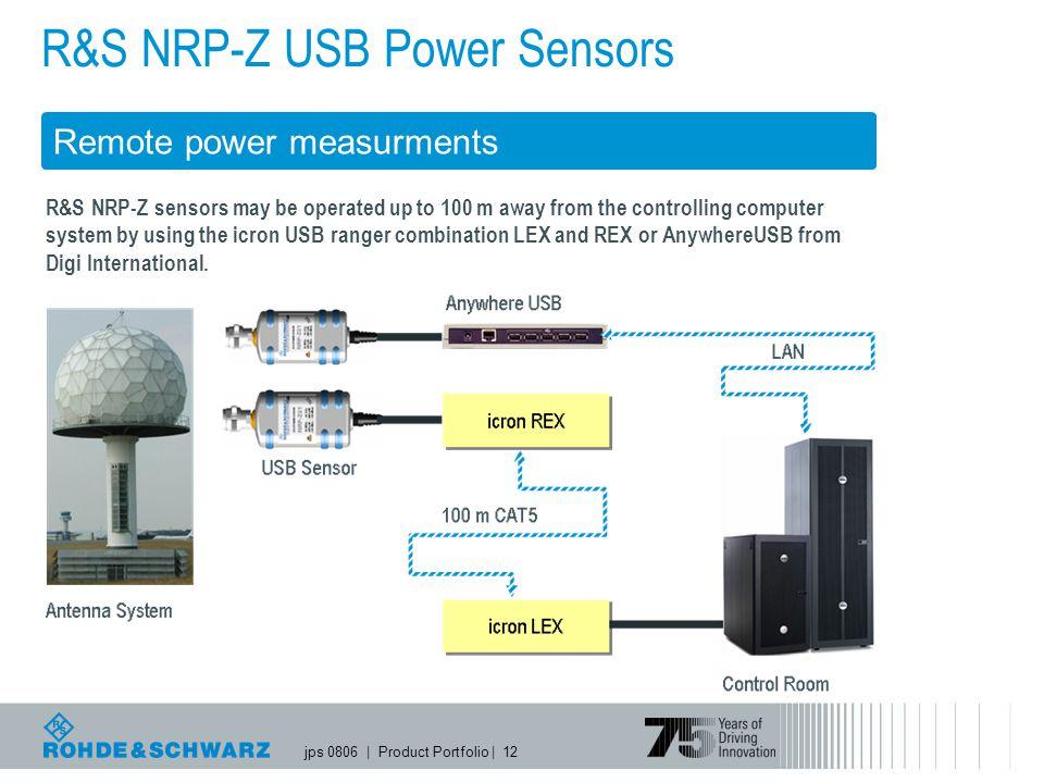 R&S NRP-Z USB Power Sensors