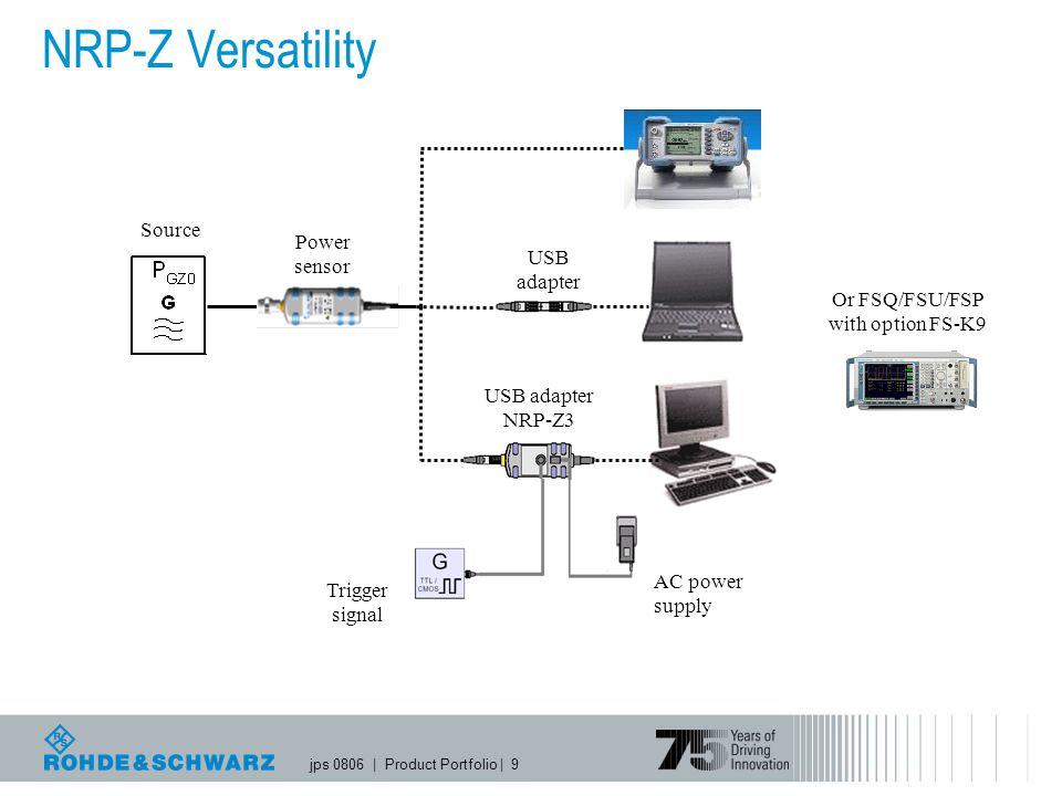 Or FSQ/FSU/FSP with option FS-K9
