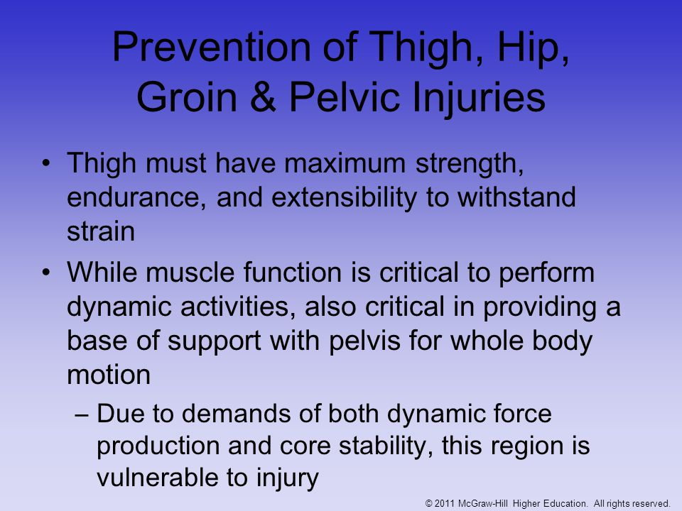 Prevention of Thigh, Hip, Groin & Pelvic Injuries