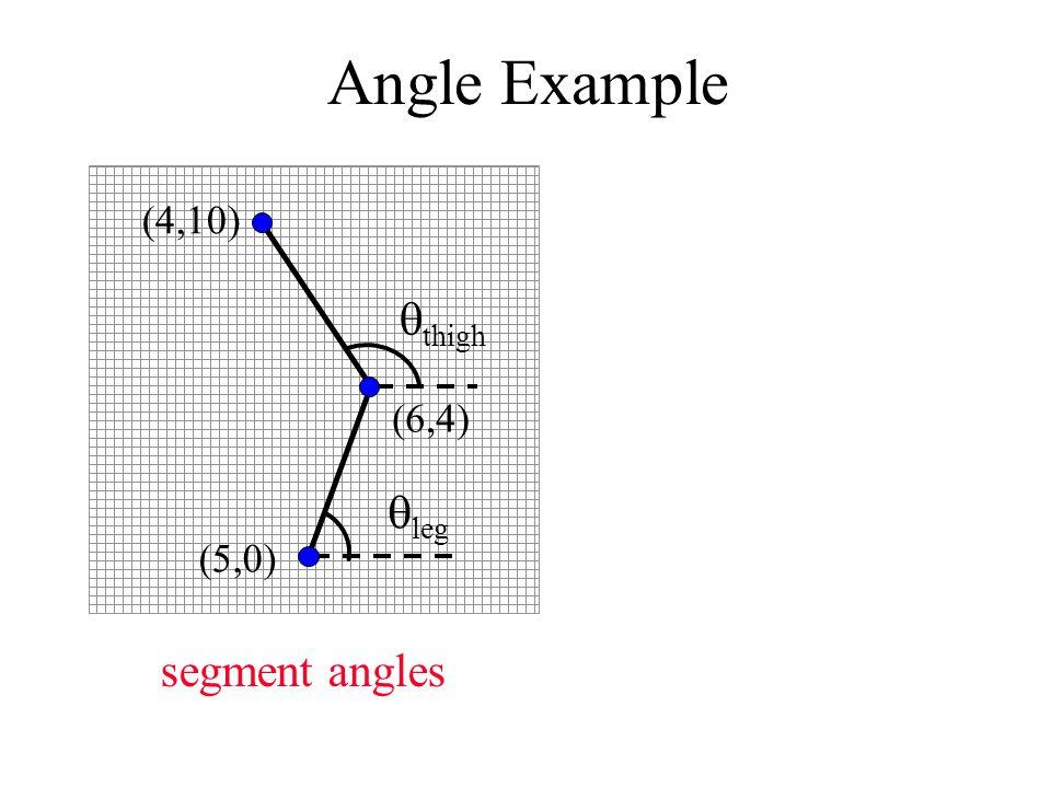 Angle Example (4,10) (6,4) (5,0) qthigh qleg segment angles
