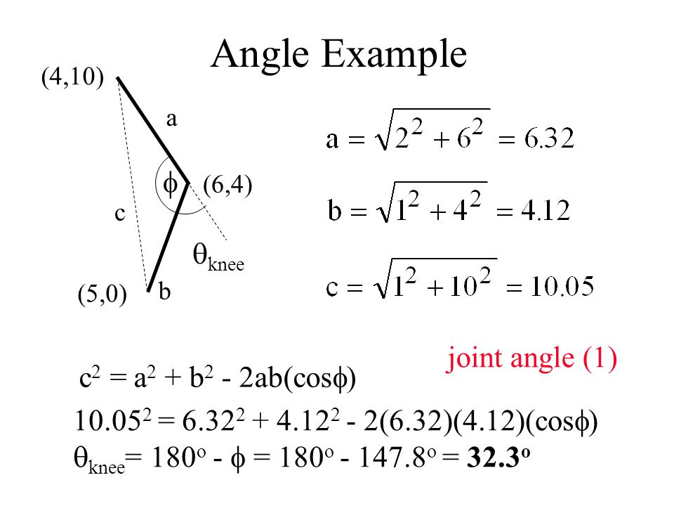 angular variables linear angular position m s deg or rad