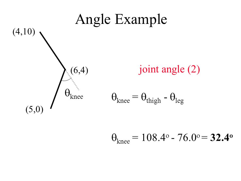 Angle Example joint angle (2) qknee qknee = qthigh - qleg