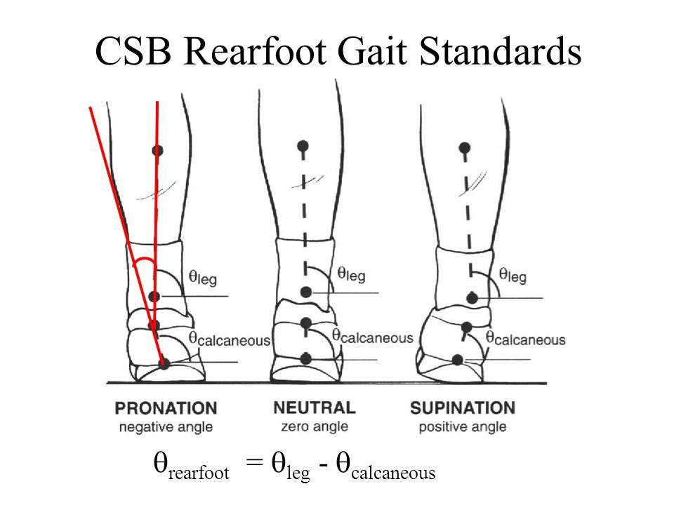 CSB Rearfoot Gait Standards