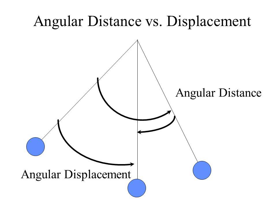 Angular Distance vs. Displacement