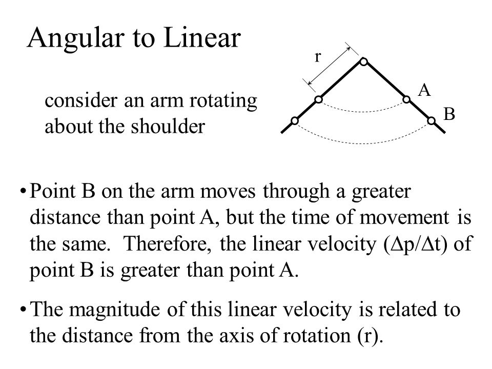Angular to Linear consider an arm rotating about the shoulder