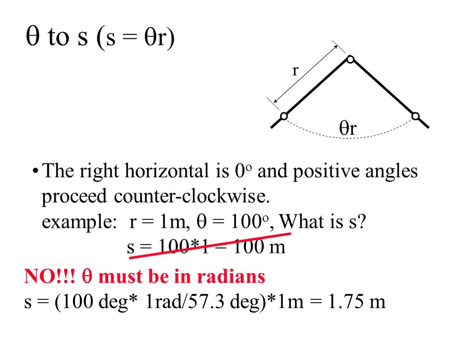 q to s (s = qr) r. qr. The right horizontal is 0o and positive angles proceed counter-clockwise. example: r = 1m, q = 100o, What is s