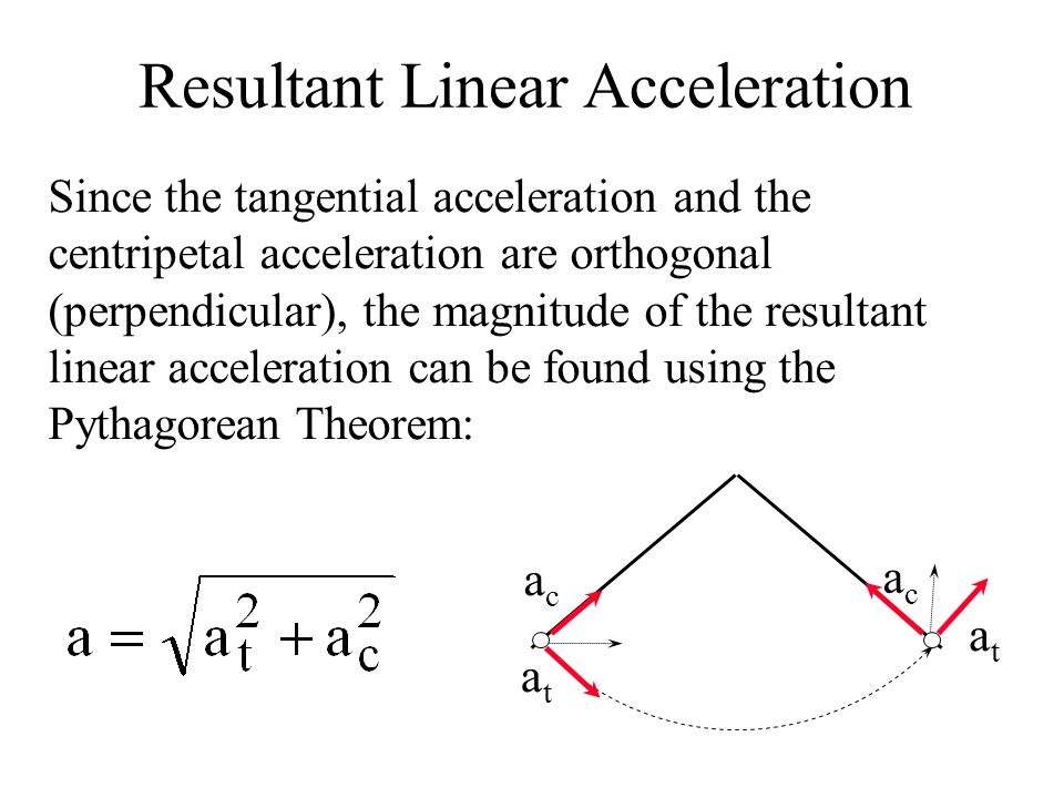 Resultant Linear Acceleration