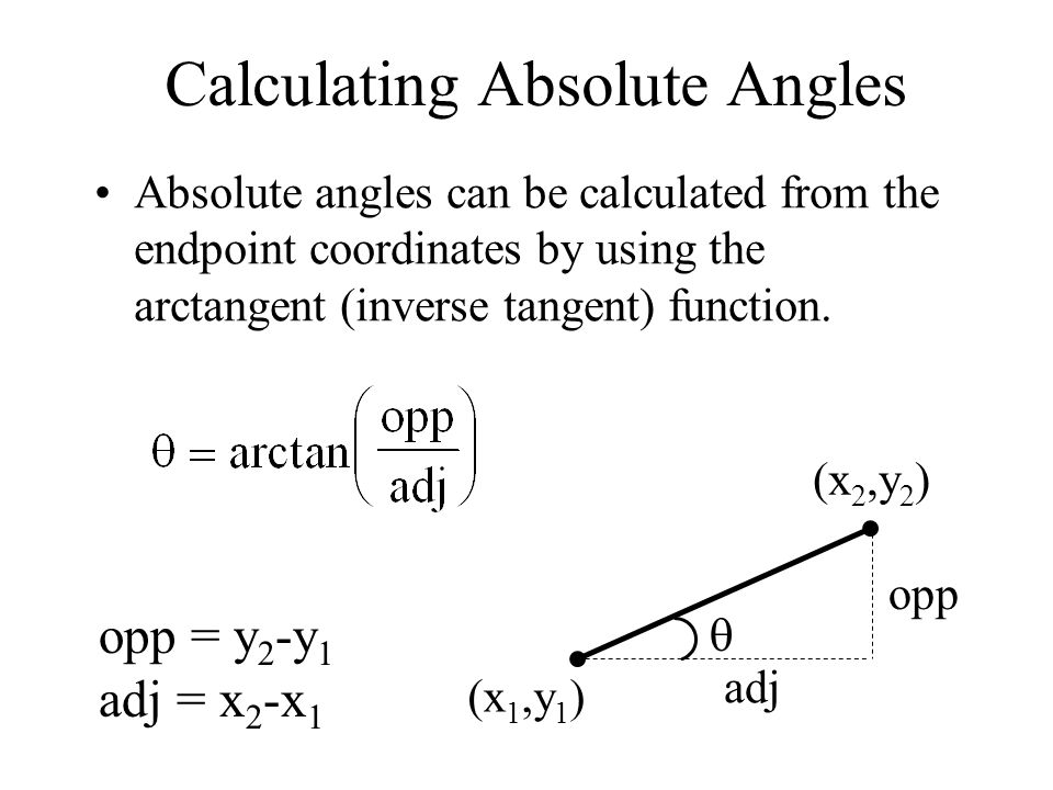 Calculating Absolute Angles
