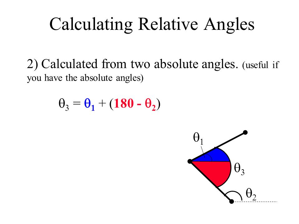 Calculating Relative Angles