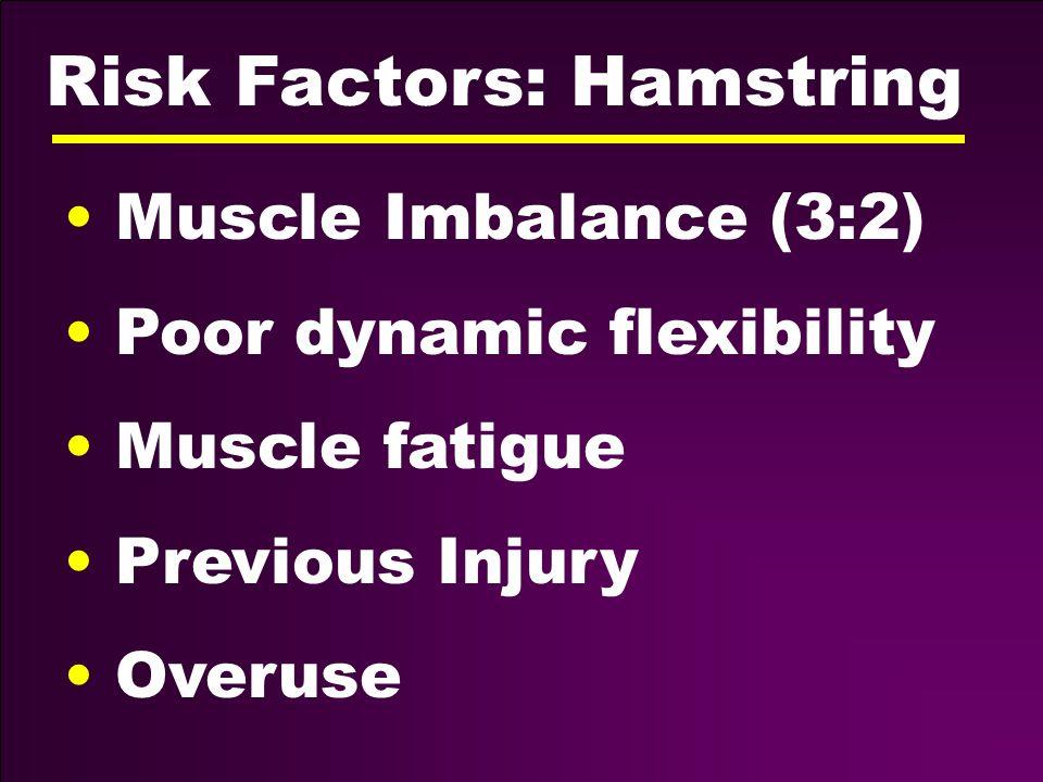 Risk Factors: Hamstring