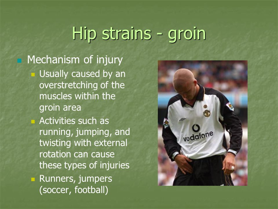 Hip strains - groin Mechanism of injury