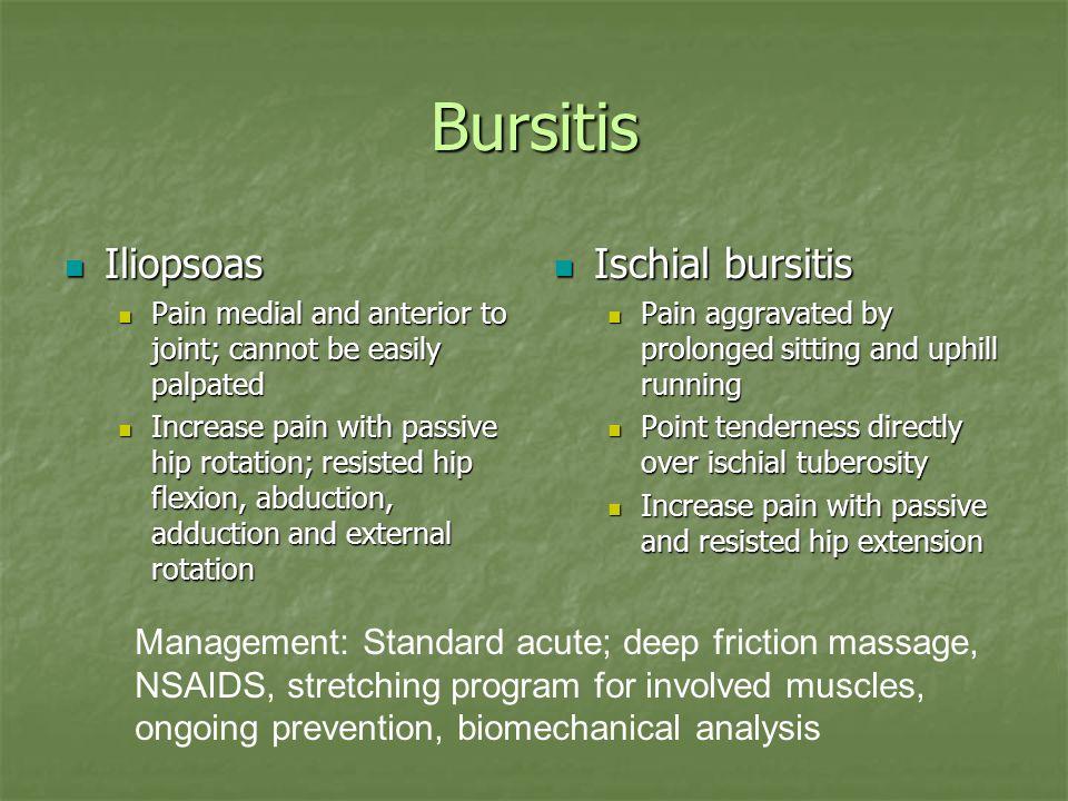 Bursitis Iliopsoas Ischial bursitis