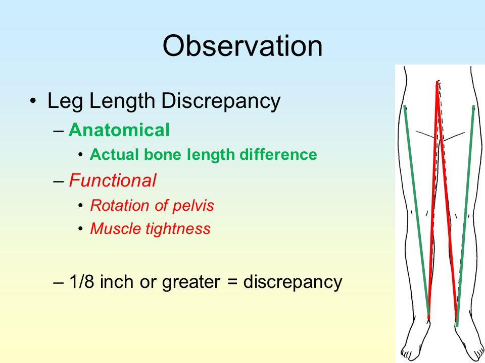 Observation Leg Length Discrepancy Anatomical Functional