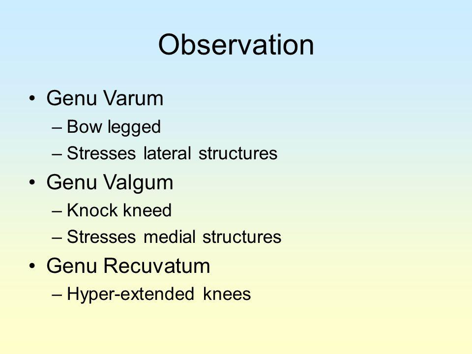 Observation Genu Varum Genu Valgum Genu Recuvatum Bow legged