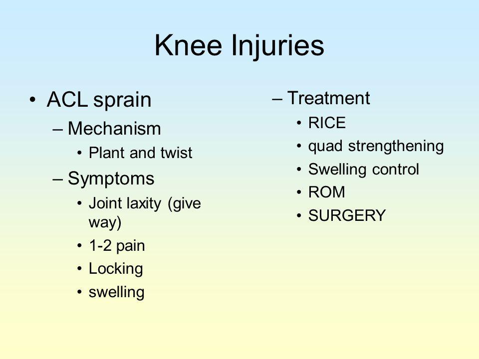 Knee Injuries ACL sprain Treatment Mechanism Symptoms RICE