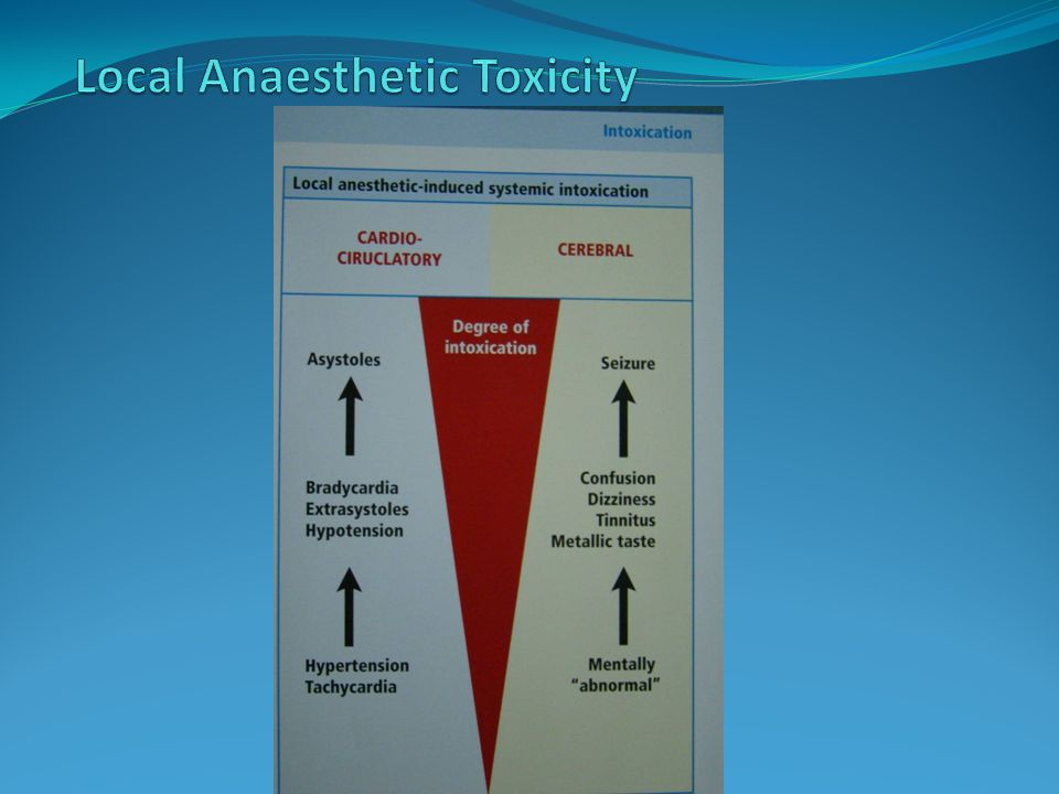 Local Anaesthetic Toxicity