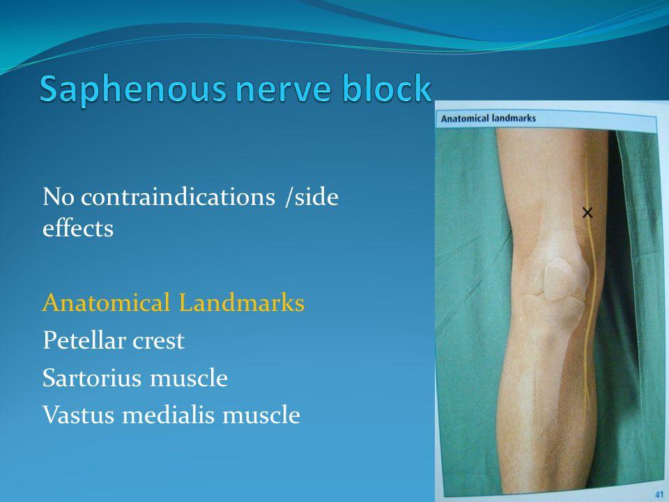 Saphenous nerve block No contraindications /side effects