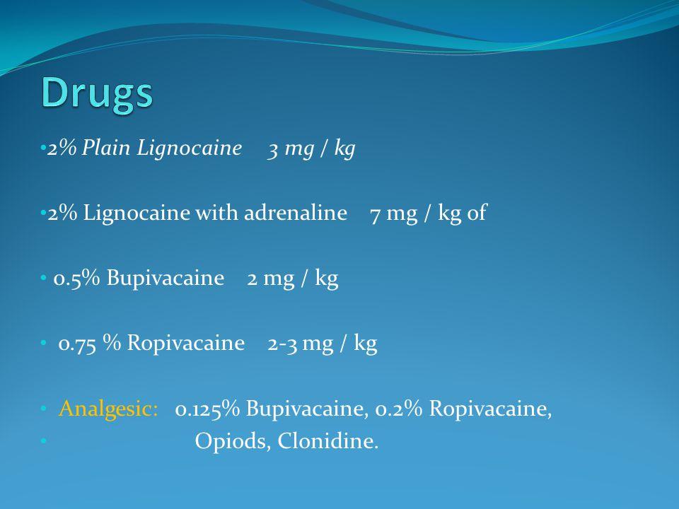 Drugs 2% Plain Lignocaine 3 mg / kg