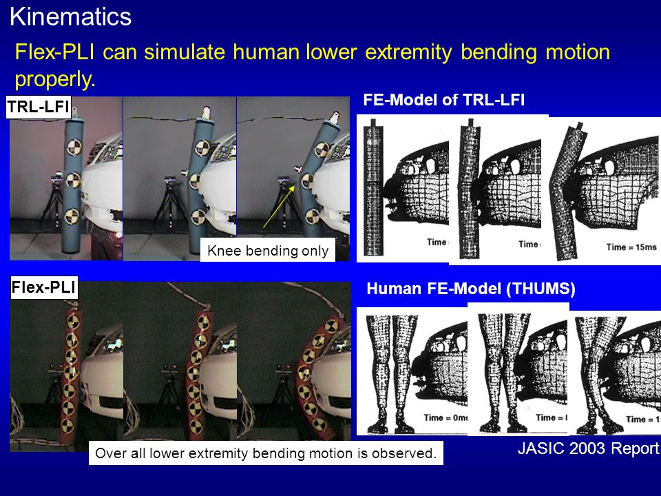 Over all lower extremity bending motion is observed.