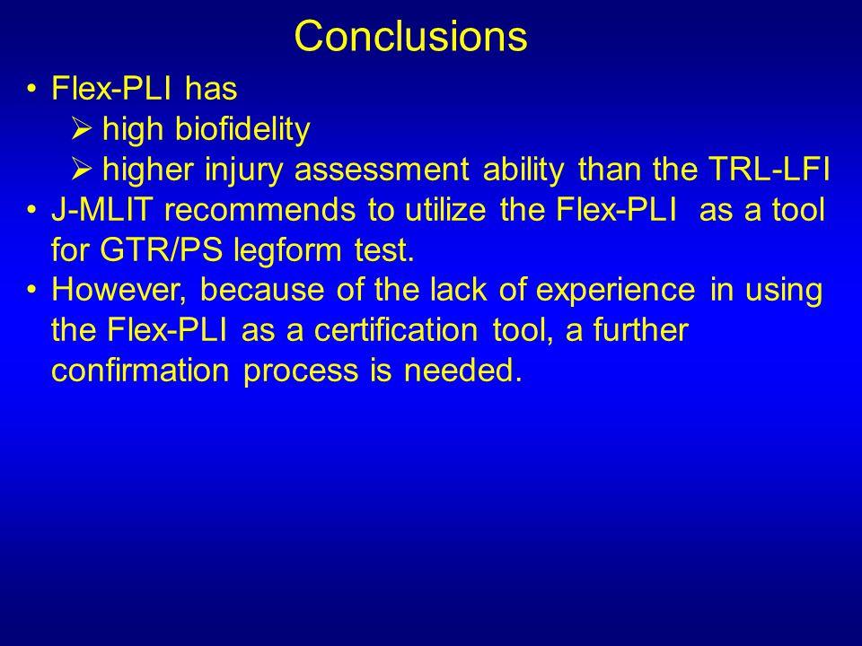Conclusions Flex-PLI has high biofidelity
