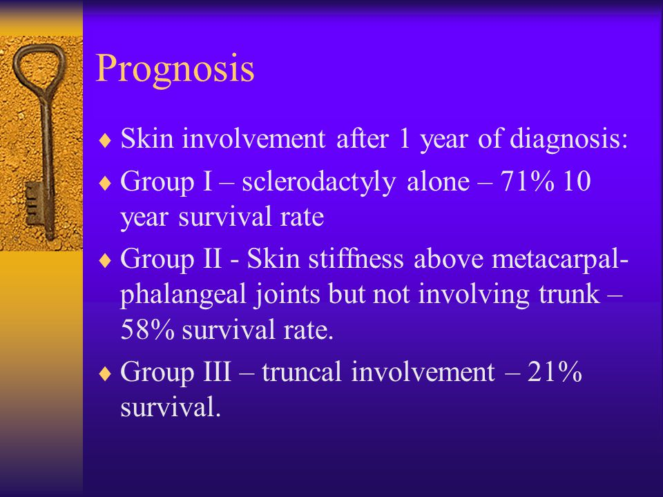 Prognosis Skin involvement after 1 year of diagnosis: