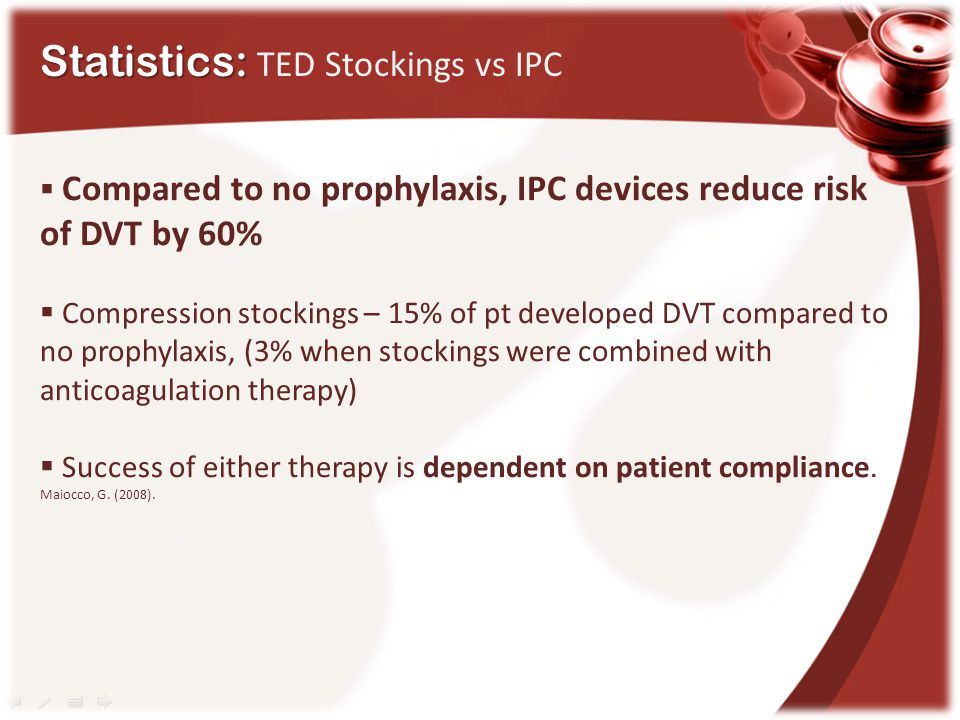 Statistics: TED Stockings vs IPC