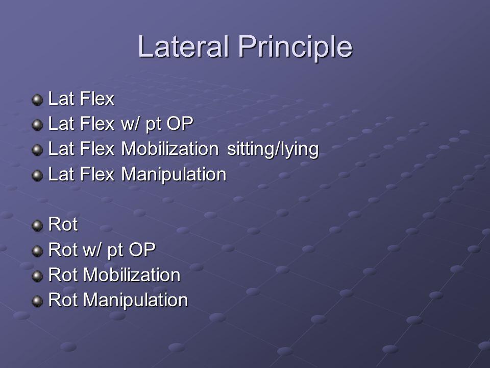 Lateral Principle Lat Flex Lat Flex w/ pt OP